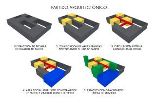 33_partida_arquitectnico