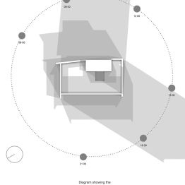 studio_david_thulstrup_peters_house_sun_diagram_2